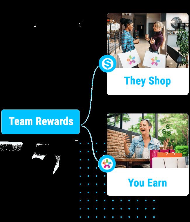 Team Rewards